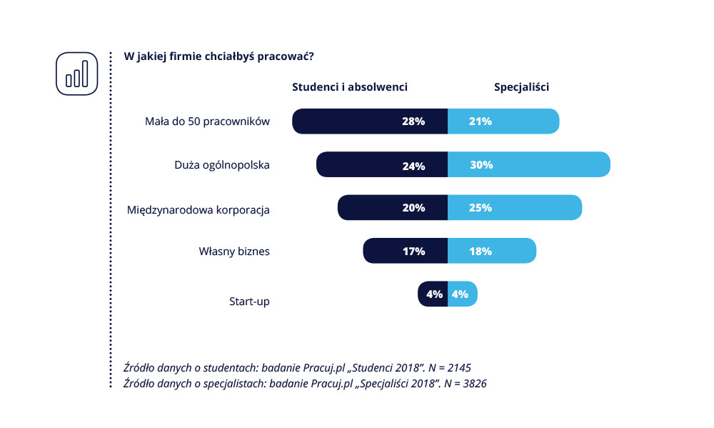 Pracuj.pl_Studenci i absolwenci_4