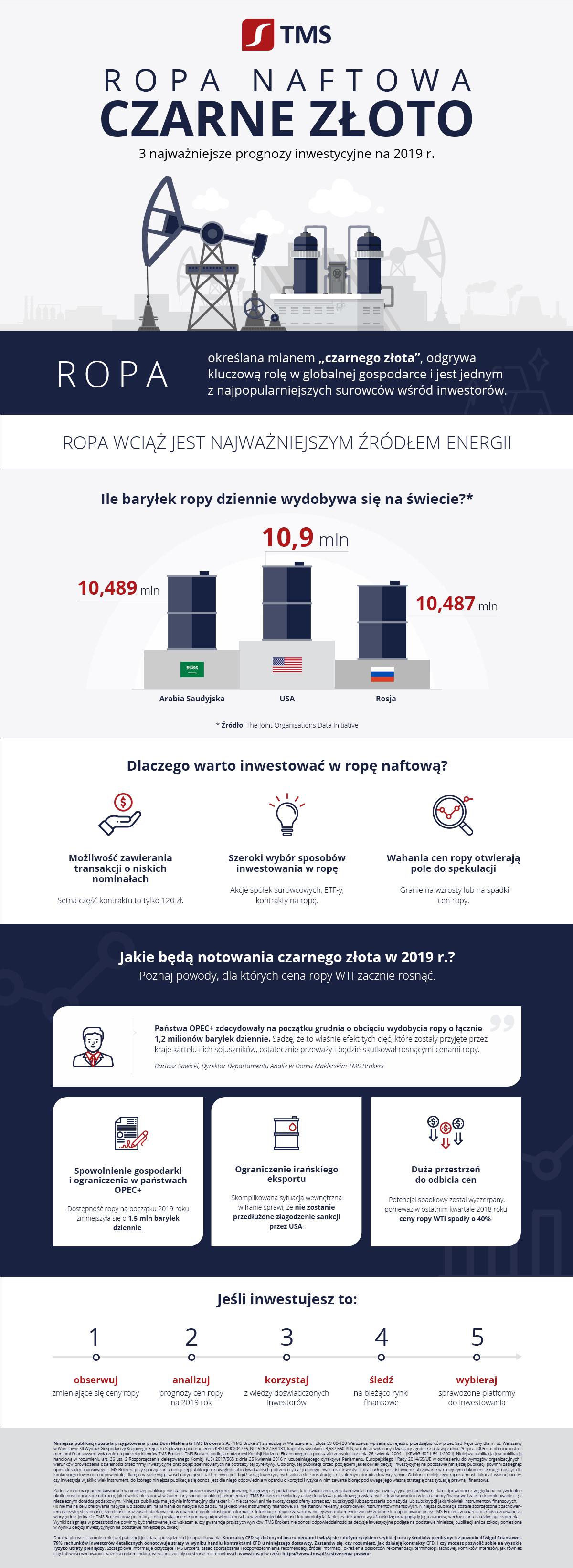 TMS_Infografika_Ropa_Naftowa