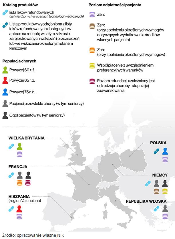 nik-leki-75-8-refundacja-lekow-w-europie