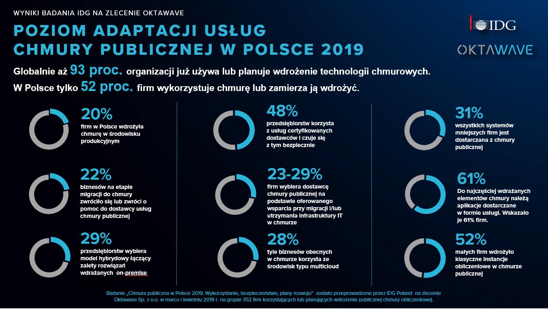 Infografika_raport