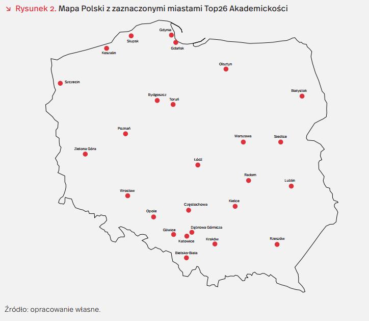 Nie tylko Warszawa. Kraków, Poznań i Wrocław wśród najbardziej akademickich miast w Polsce