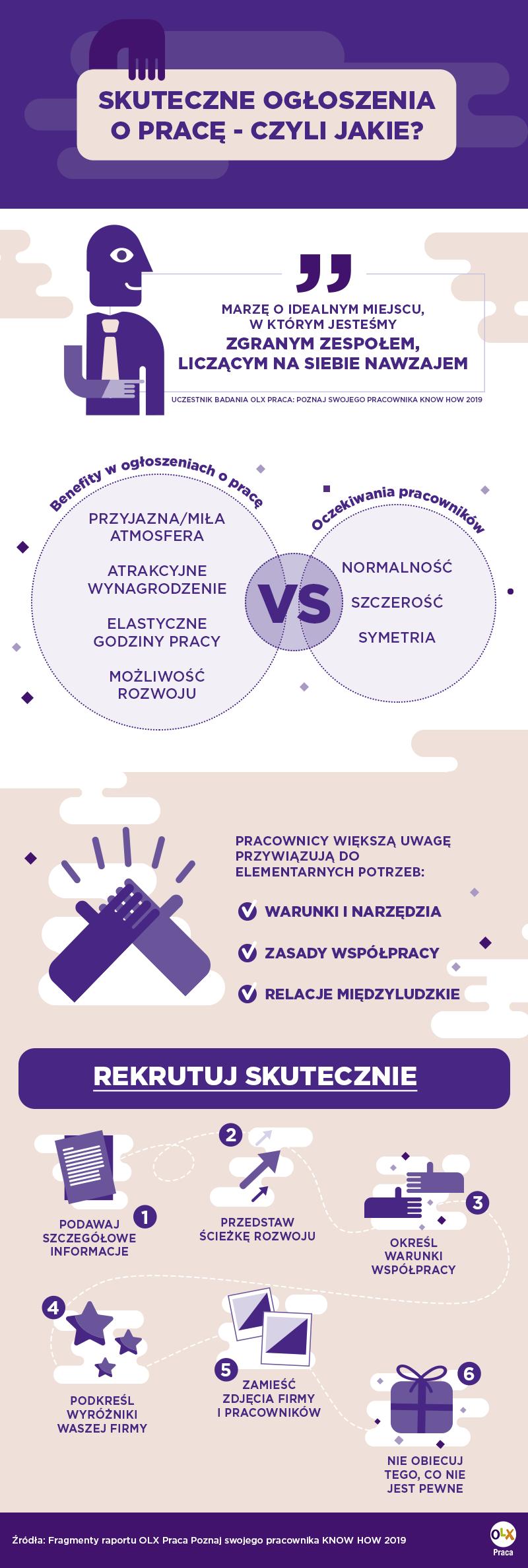 infografika-olx-5