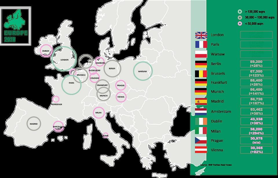 Dynamicznie rozwijający się rynek europejski w 2018
