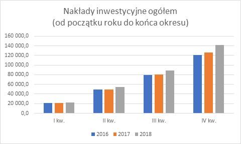 Polscy przedsiębiorcy nie obawiają się sezonu ogórkowego