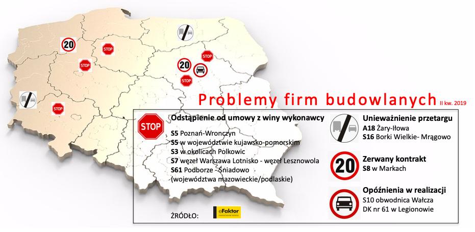 Problemy firm budowlanych