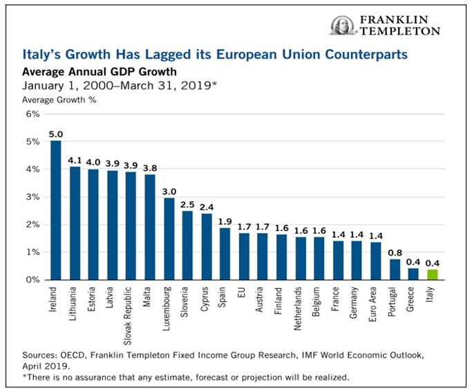 Włoski wzrost utknął w martwym punkcie 3