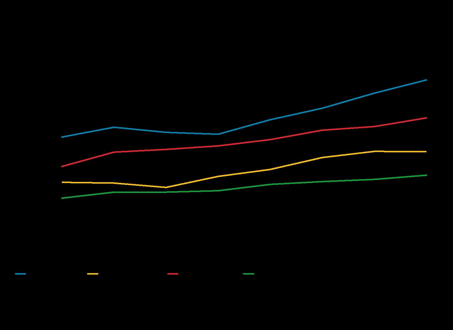 Polska i kraje CEE napędzają europejską motoryzację
