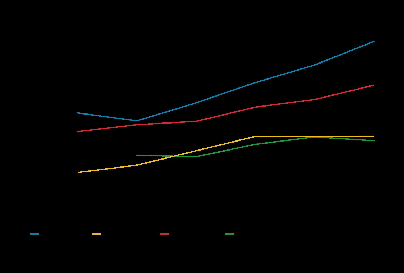 Polska wiceliderem eksportu motoryzacyjnego