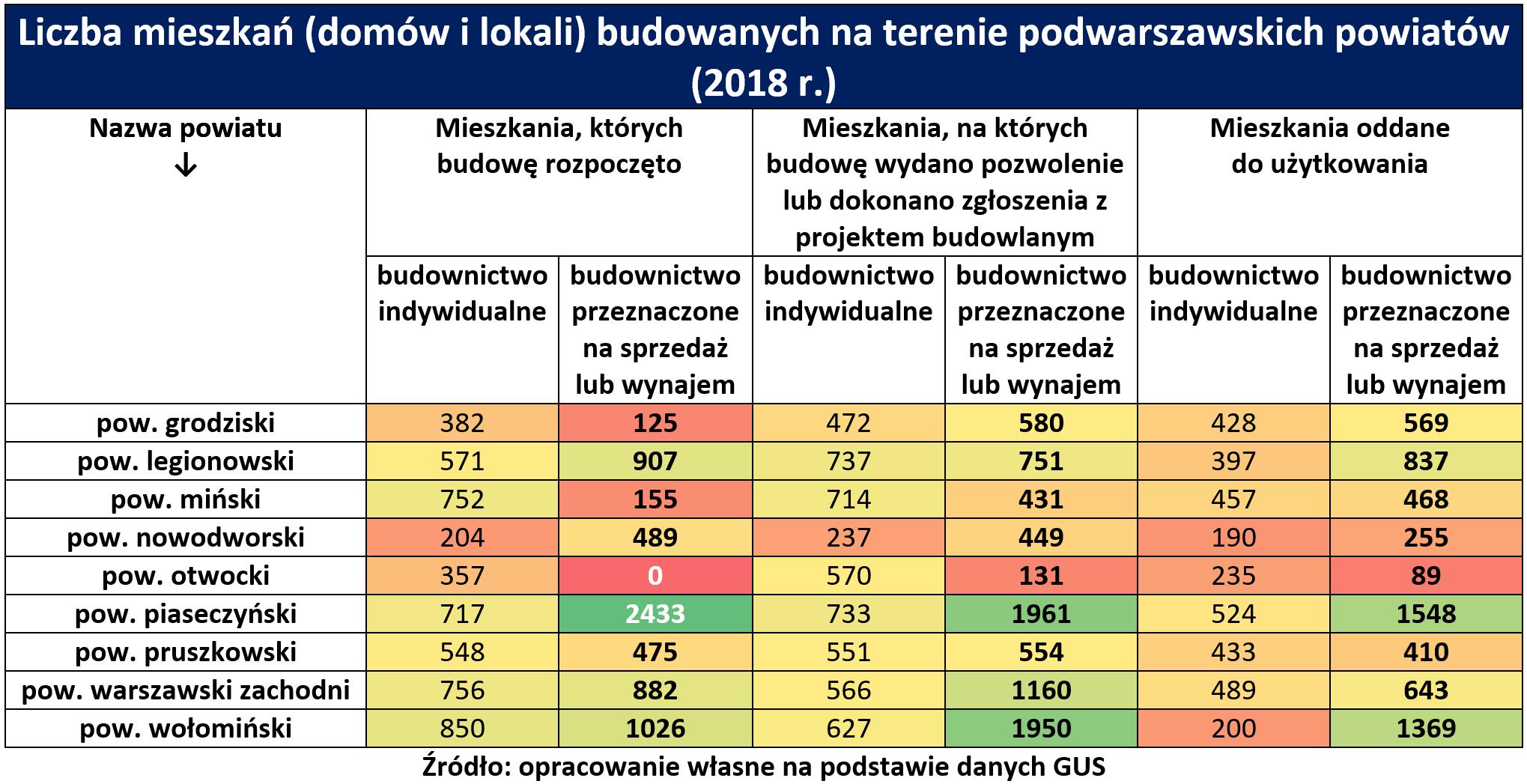 Nowe mieszkania pod Warszawą NieruchomosciSzybko tab.1