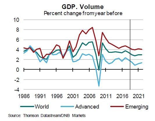 Rollercoaster w relacjach USA i Chin skutkuje globalnym spowolnieniem gospodarczym 1