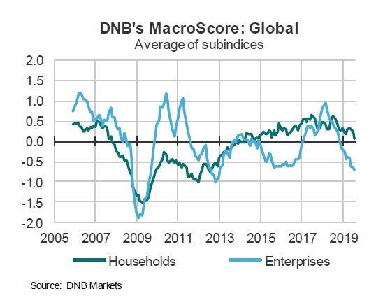 Rollercoaster w relacjach USA i Chin skutkuje globalnym spowolnieniem gospodarczym