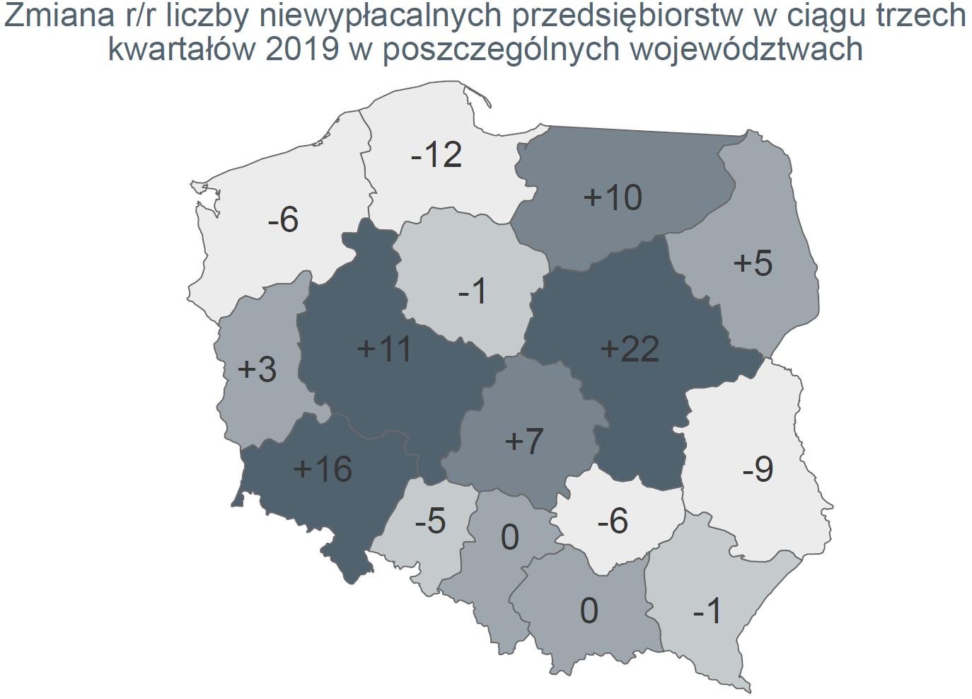 niewypłacalności firm w Polsce w ciągu trzech kwartałów – regiony