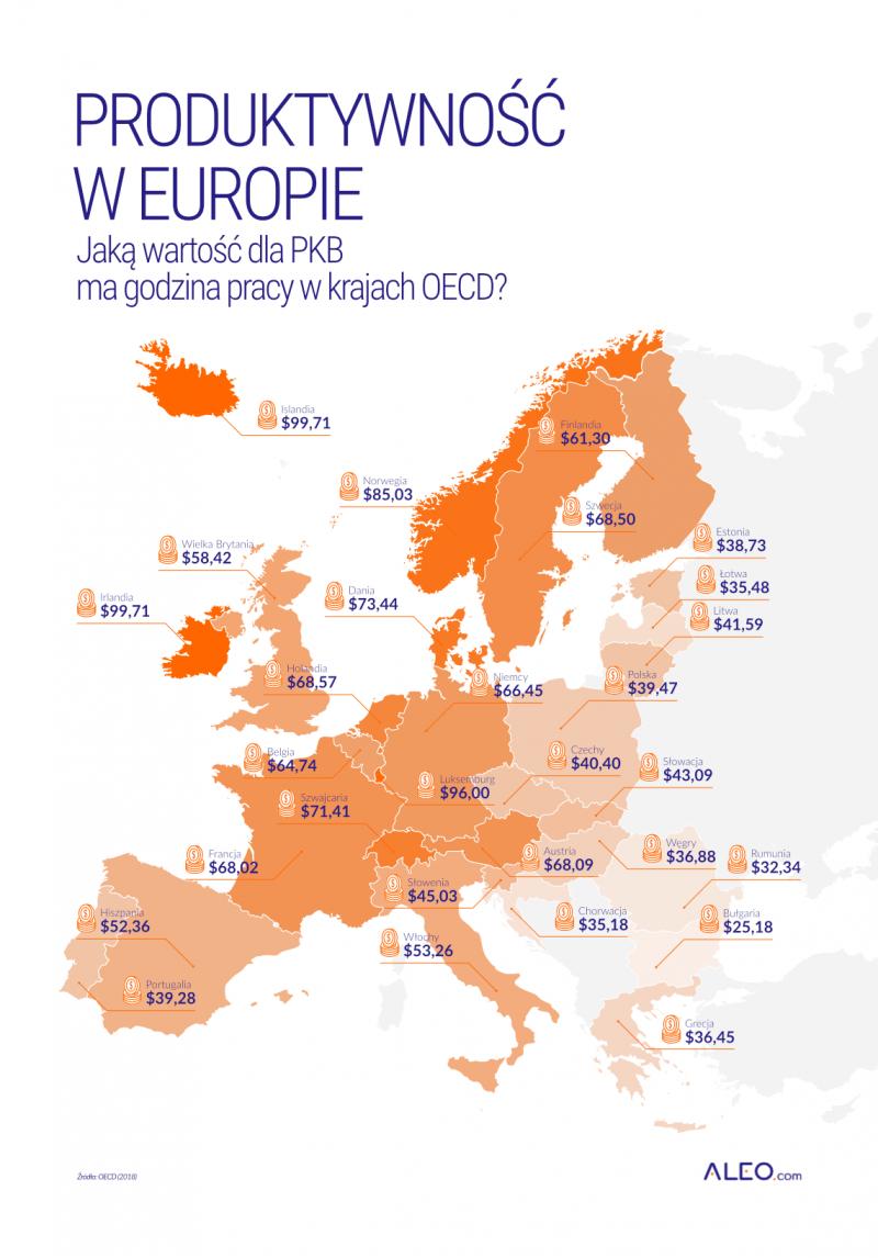 Aleo_produktywnosc_w_europie