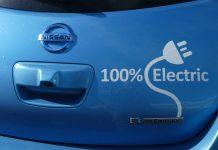 Samochody elektryczne elektromobilność