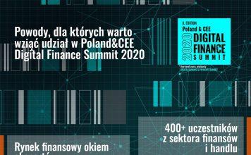 Poland&CEE Digital Finance Summit 2020