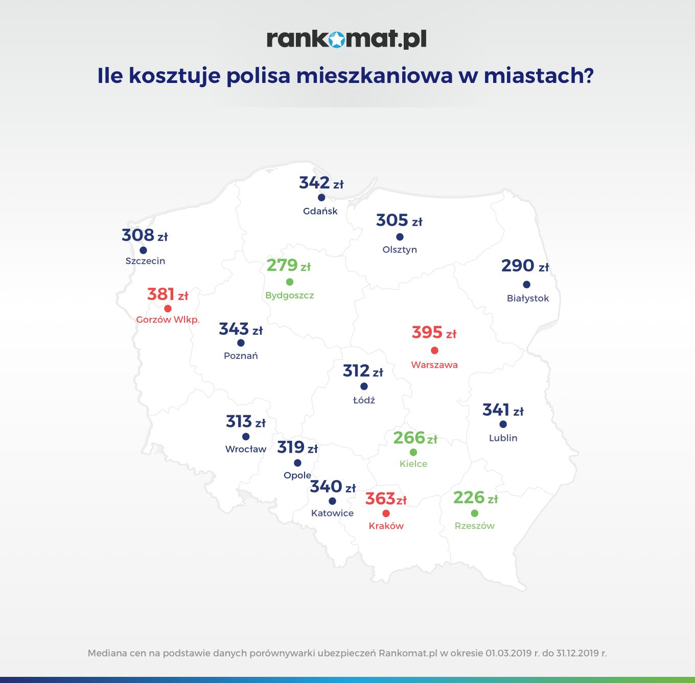Ile kosztuje polisa mieszkaniowa w miastach_v1