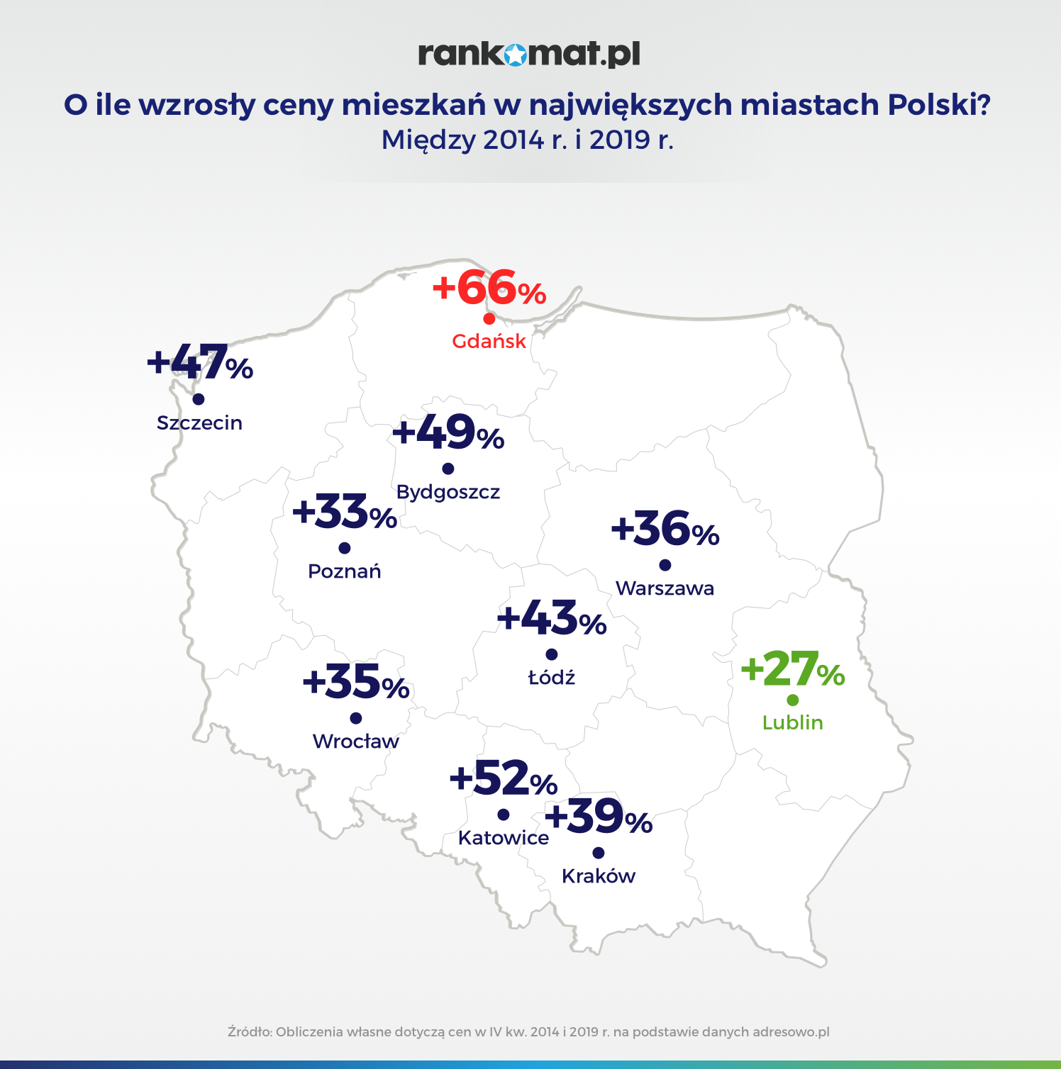 O ile wzrosły ceny mieszkań w największych miastach Polski_v3 (1)