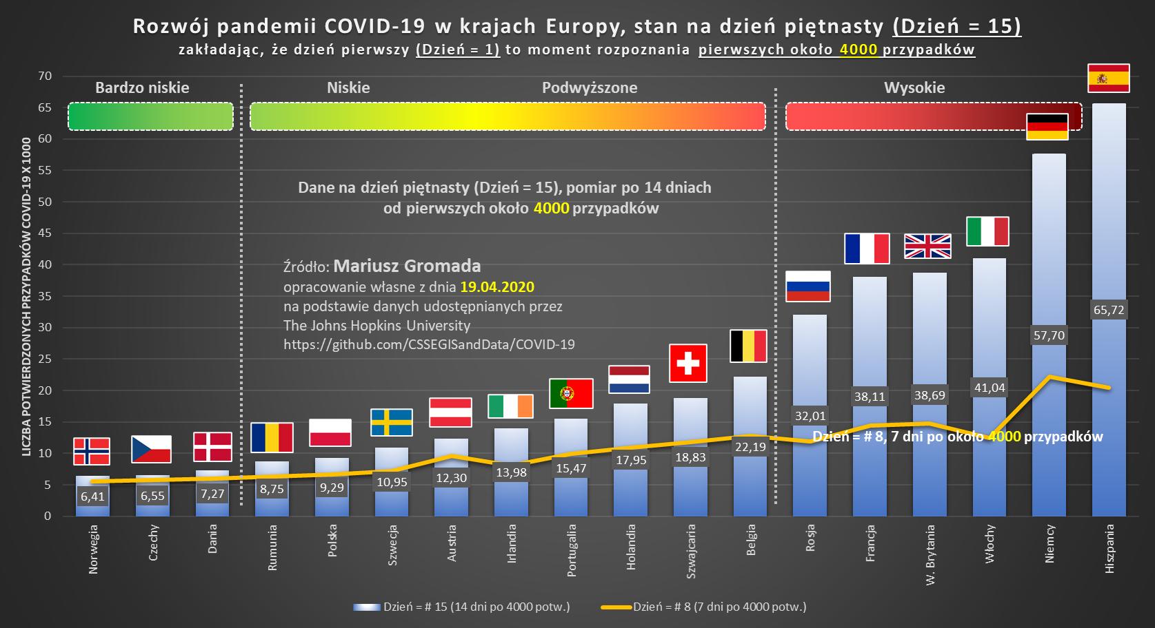 covid-7-europe-20200419