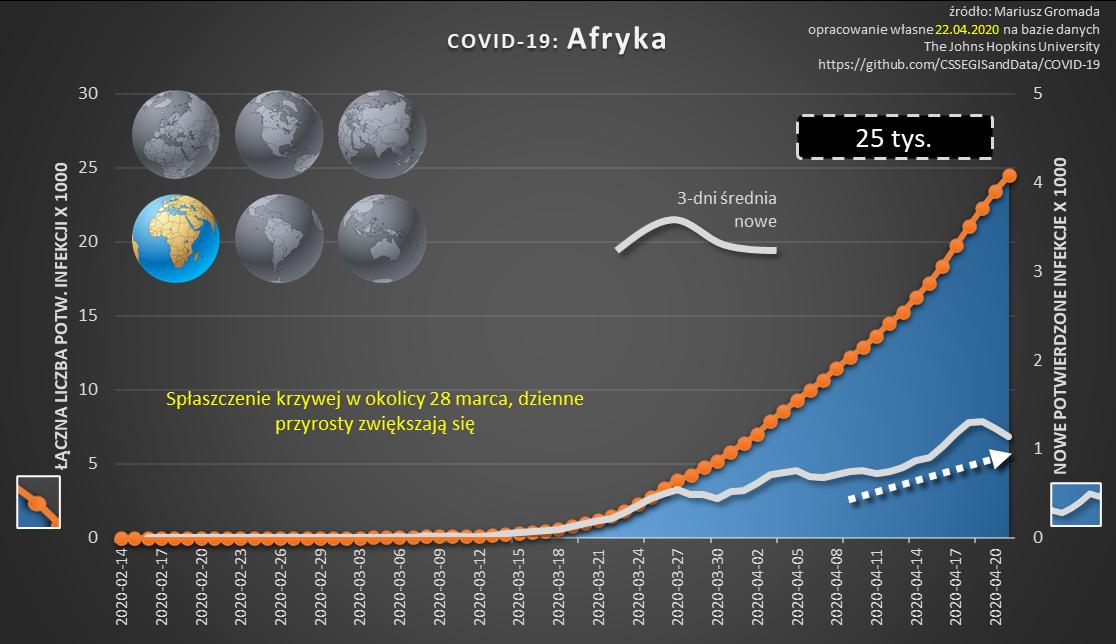covid-cykl-08-afryka