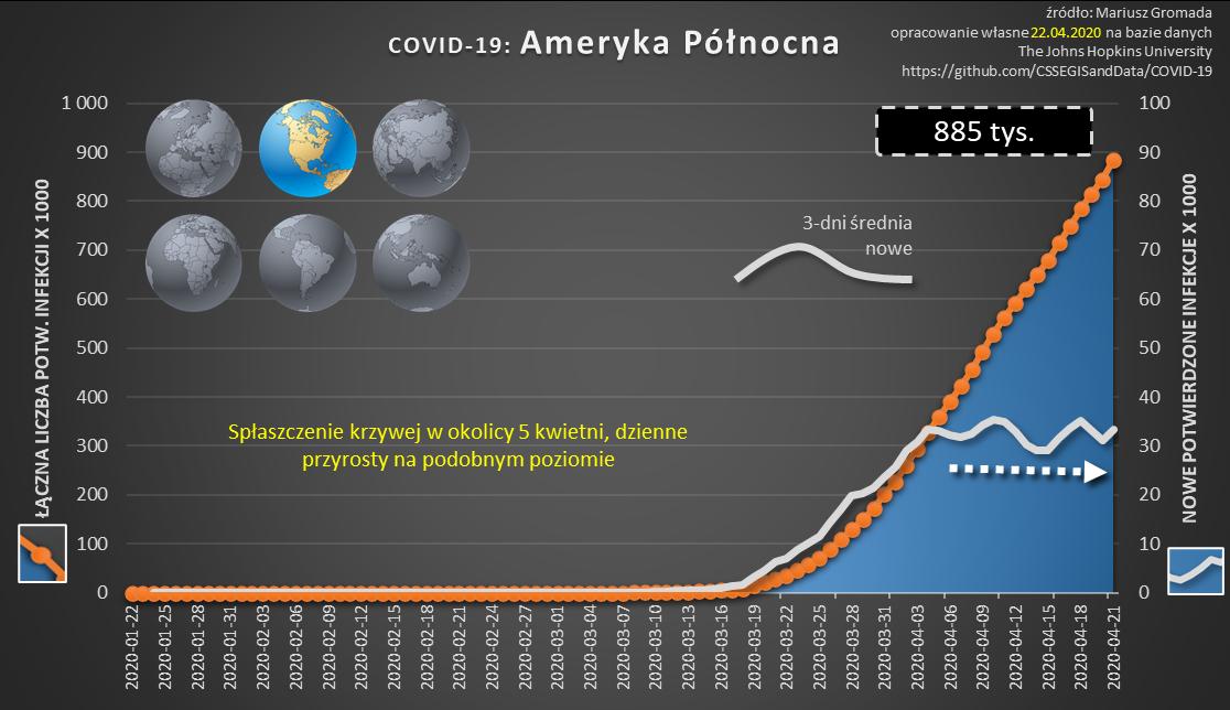 covid-cykl-08-ameryka-pln