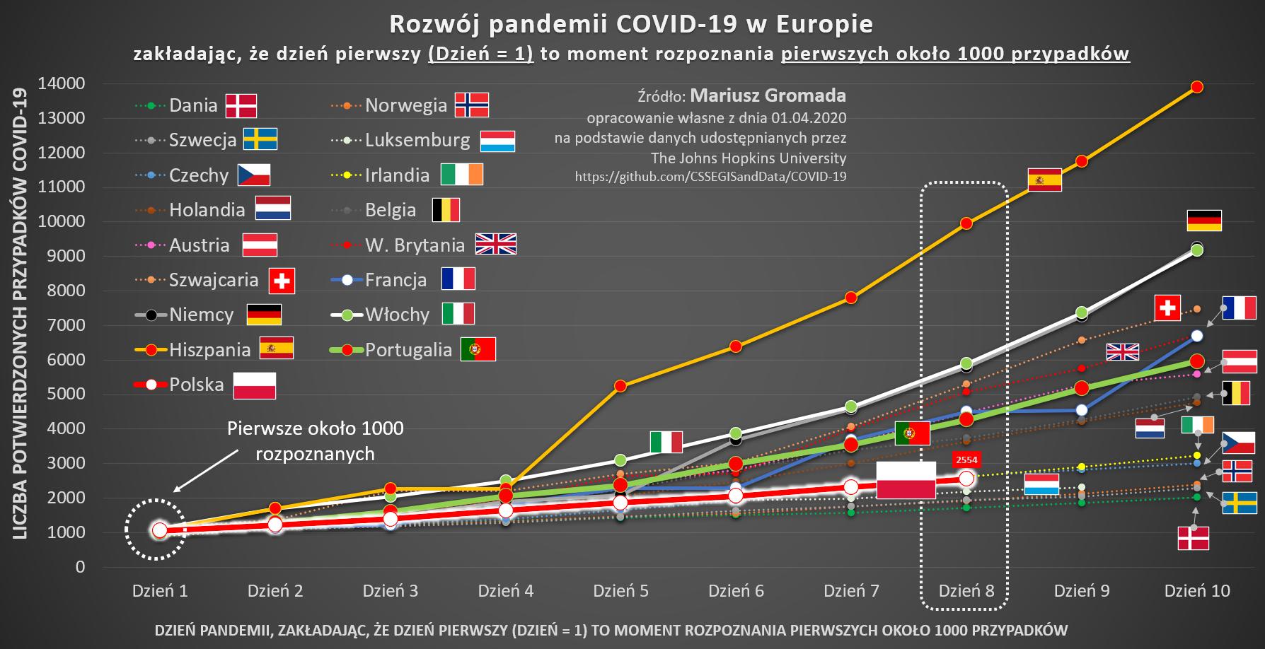 covid-europa-1000-cykl