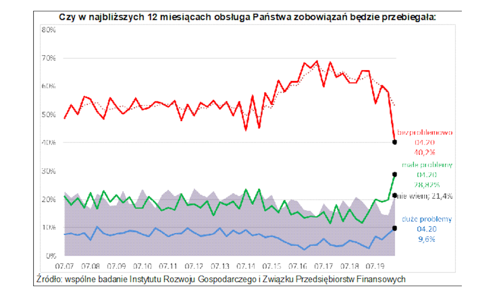 2020-05-15_BOZ_wykres (1)
