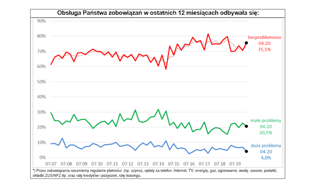 2020-05-15_BOZ_wykres (3)