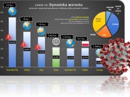 covid-cykl-10-POSTER