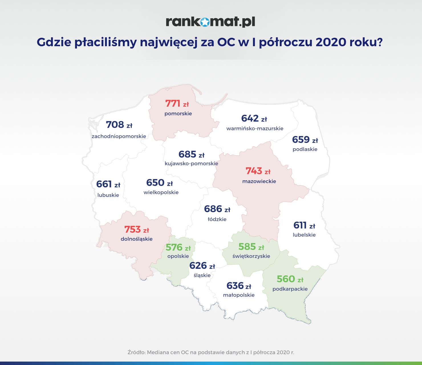 Gdzie płaciliśmy najwięcej za OC w I półroczu 2020 roku_v1