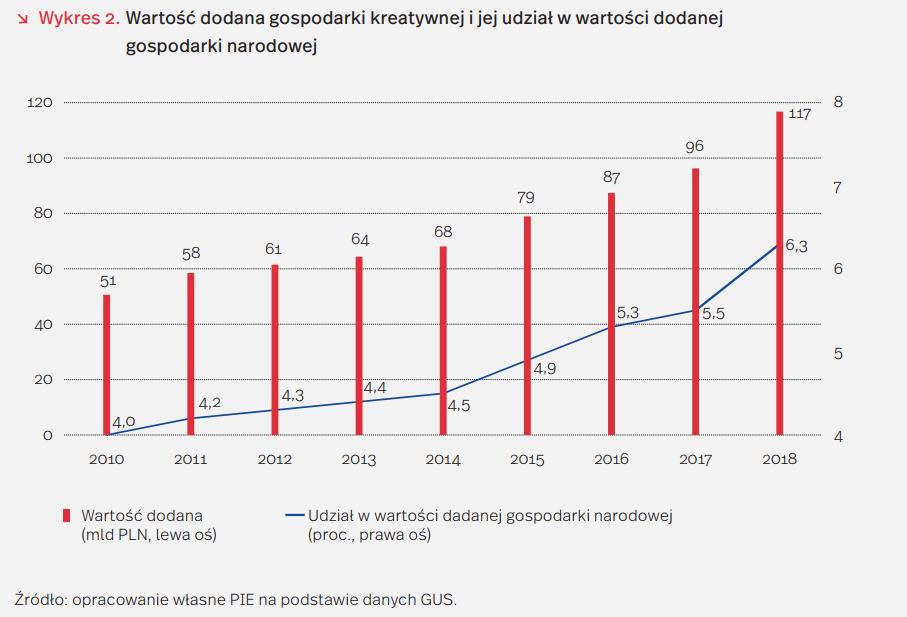 Polski Intytut Ekonomiczny1