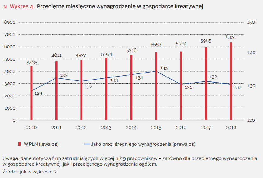 Polski Intytut Ekonomiczny2