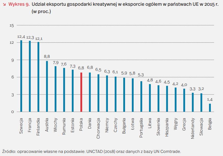 Polski Intytut Ekonomiczny3