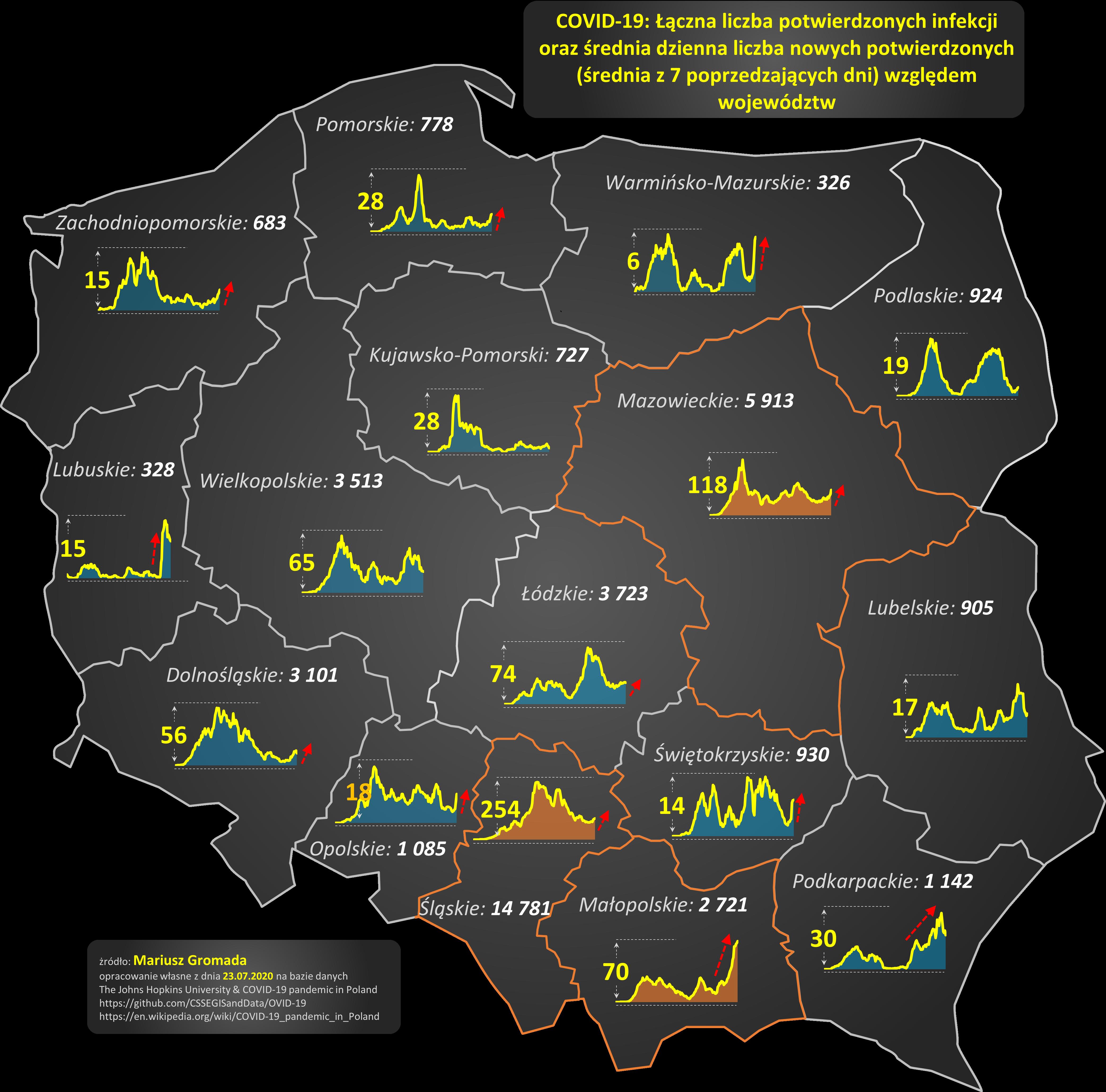 mariusz-gromada-covid-mapa-pl-20200723