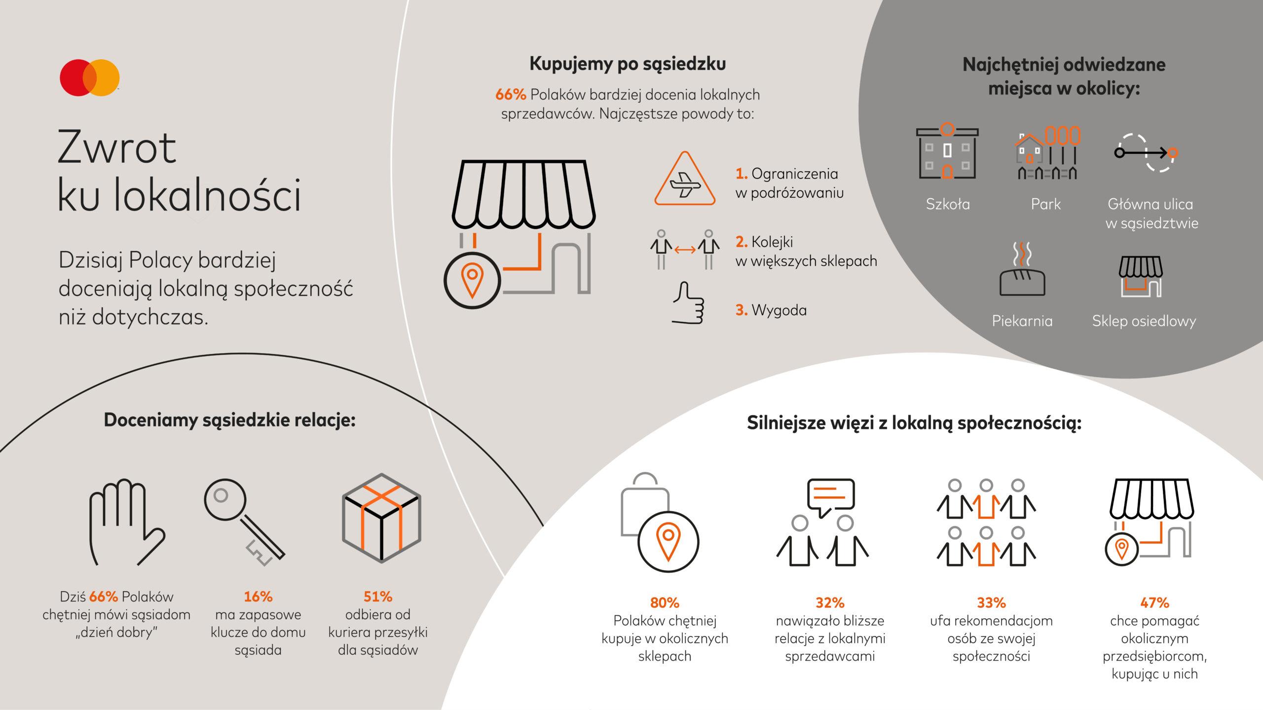 Mastercard_Trust_Infographic_Europe