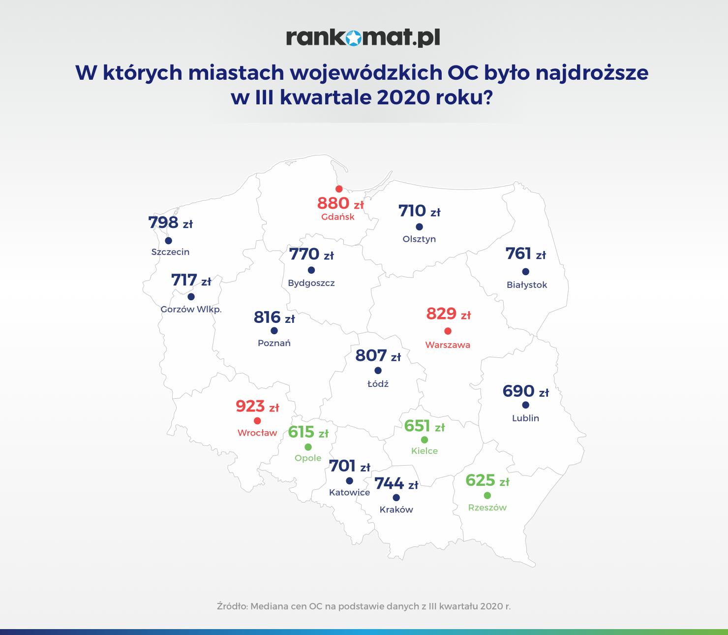 W których miastach wojewódzkich OC było najdroższe w III kwartale 2020 roku_v1