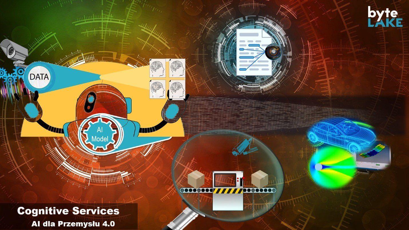 Cognitive Services od byteLAKE. Rozwiązania dla Przemysłu 4