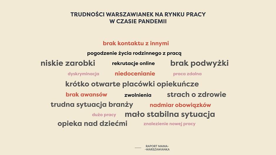 Mama-Warszawianka_trudnosci