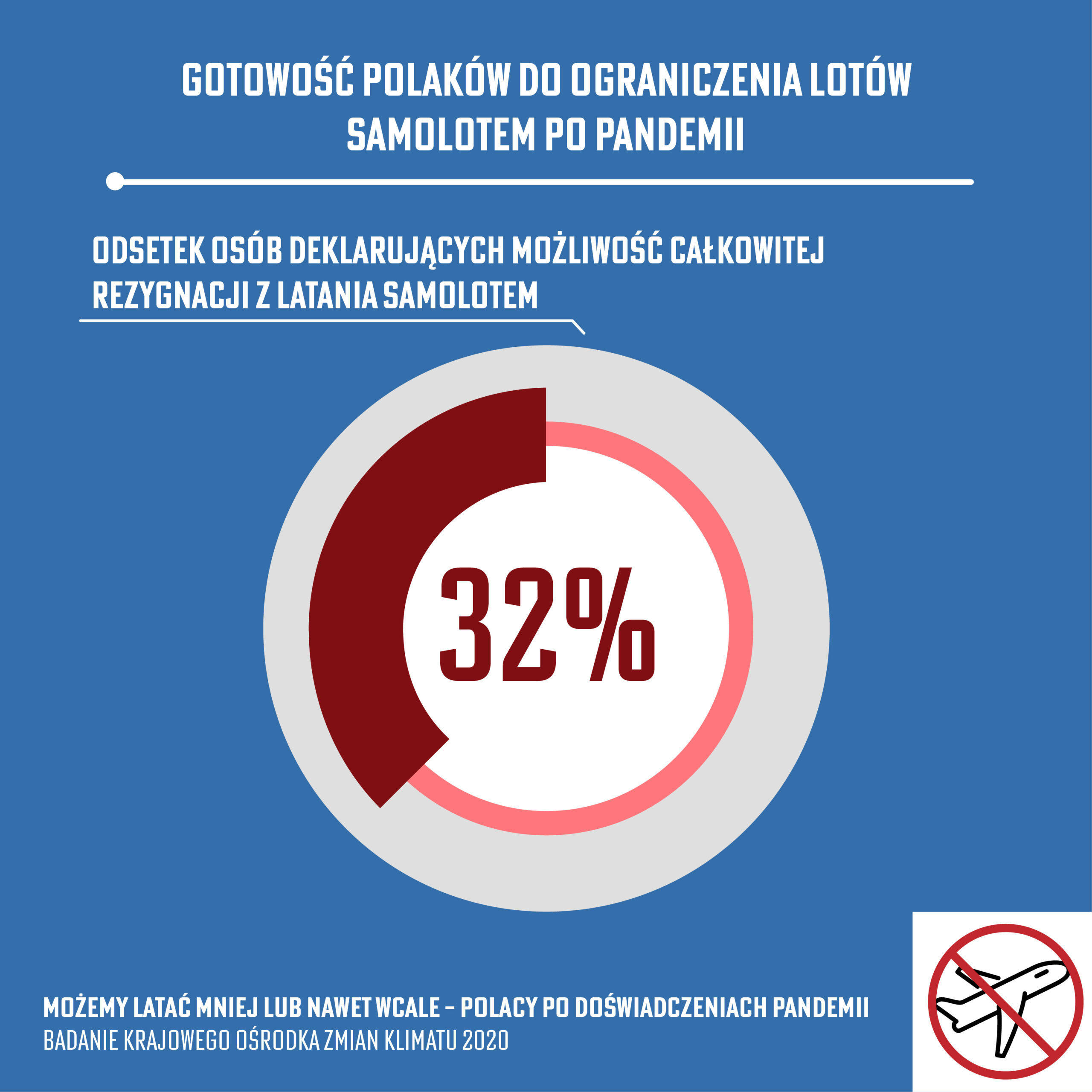Polak-w-samolocie-a-pandemia_badanie_KOZK_3