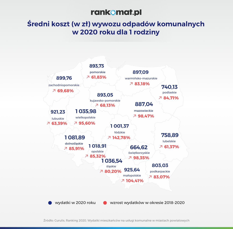 Średni koszt (w zł) wywozu odpadów komunalnych w 2020 roku dla 1 rodziny_v1b