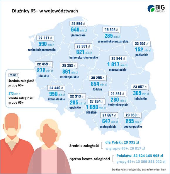 Najwięcej seniorów z długami na Górnym i Dolnym Śląsku