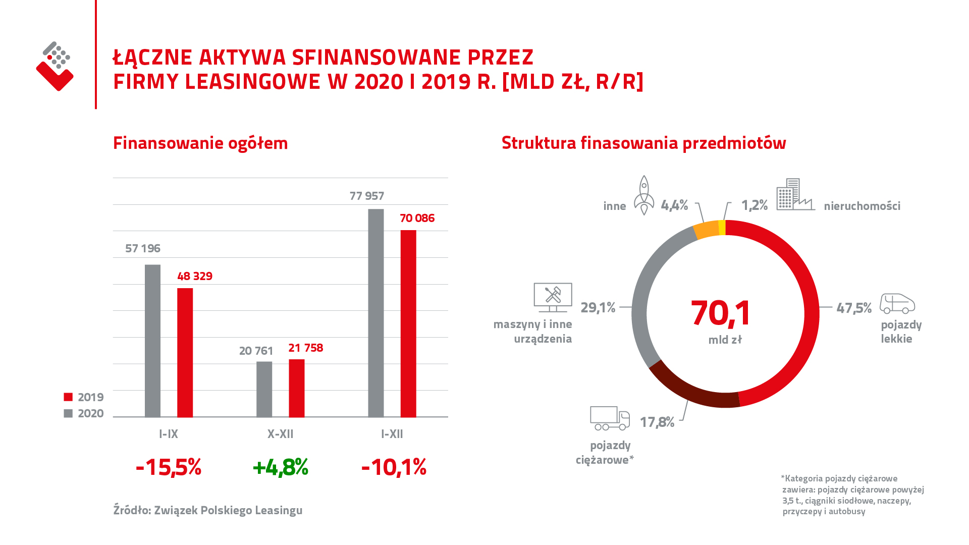 ZPL_Aktywa_2020