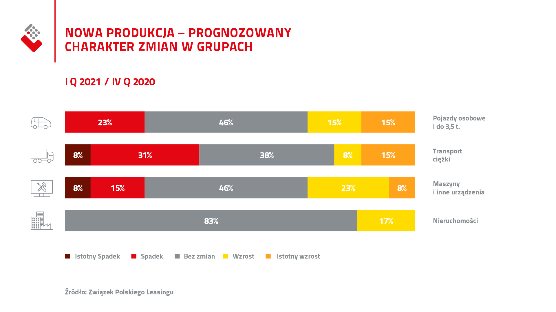 ZPL_koniunktura_nowa produkcja_2020