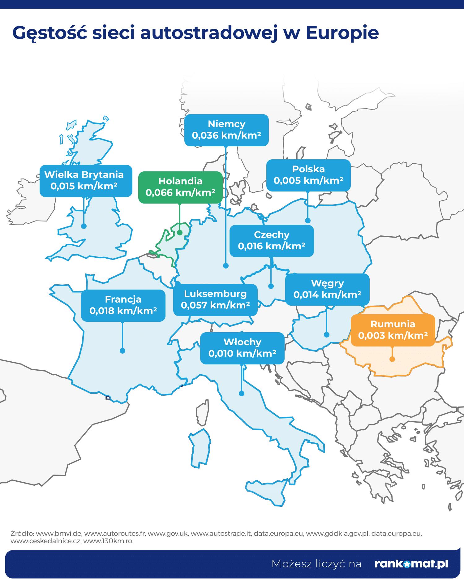 Gęstość-autostrad-w-europie
