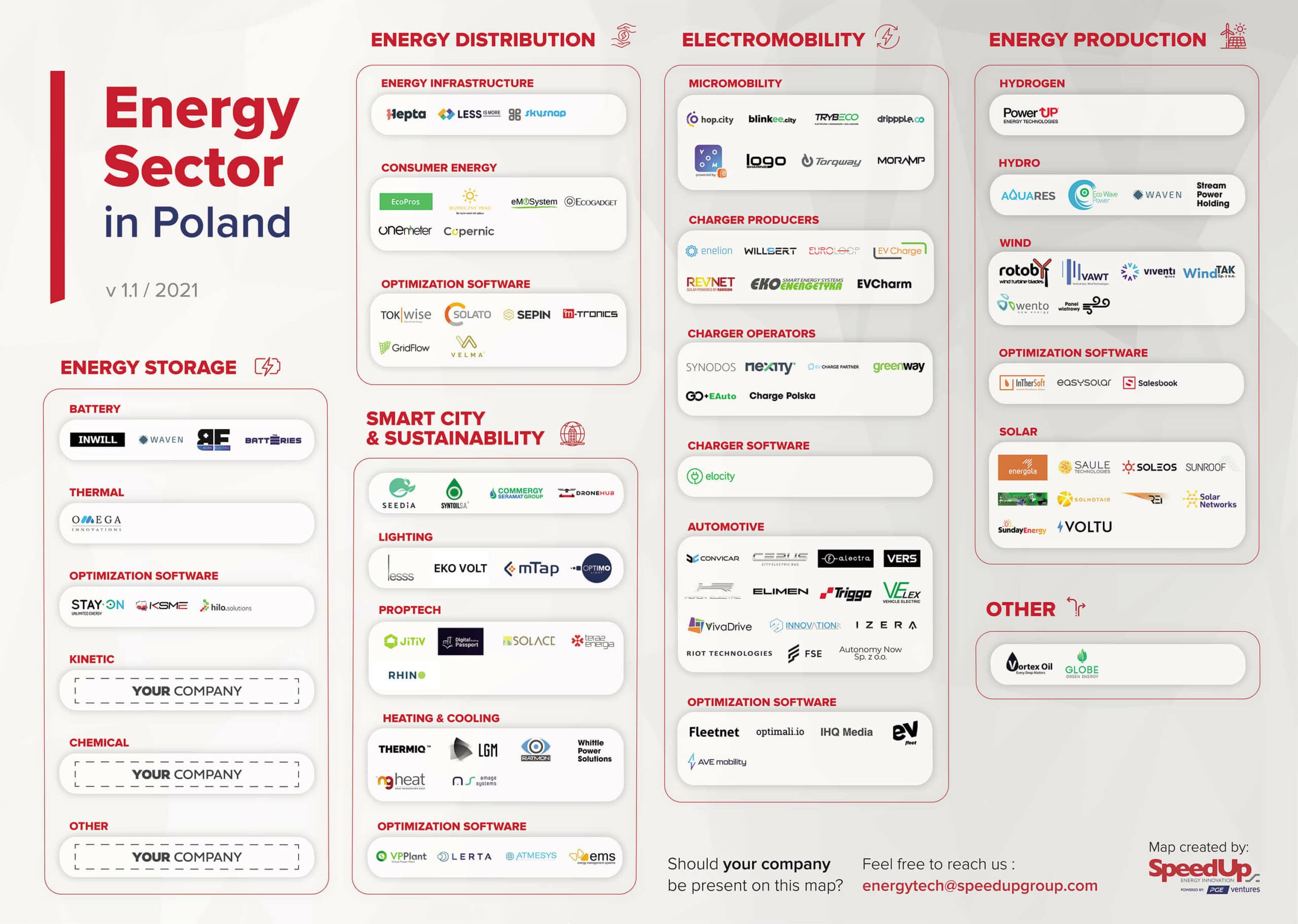 SpeedUp_Energy_Innovation_Enerfy_Tech_MAP
