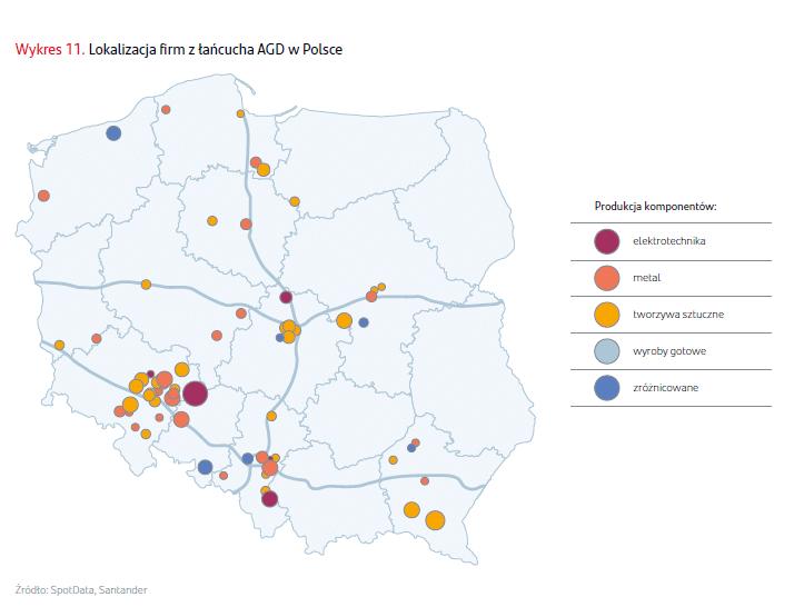 Aktywność firm z branży AGD w Polsce