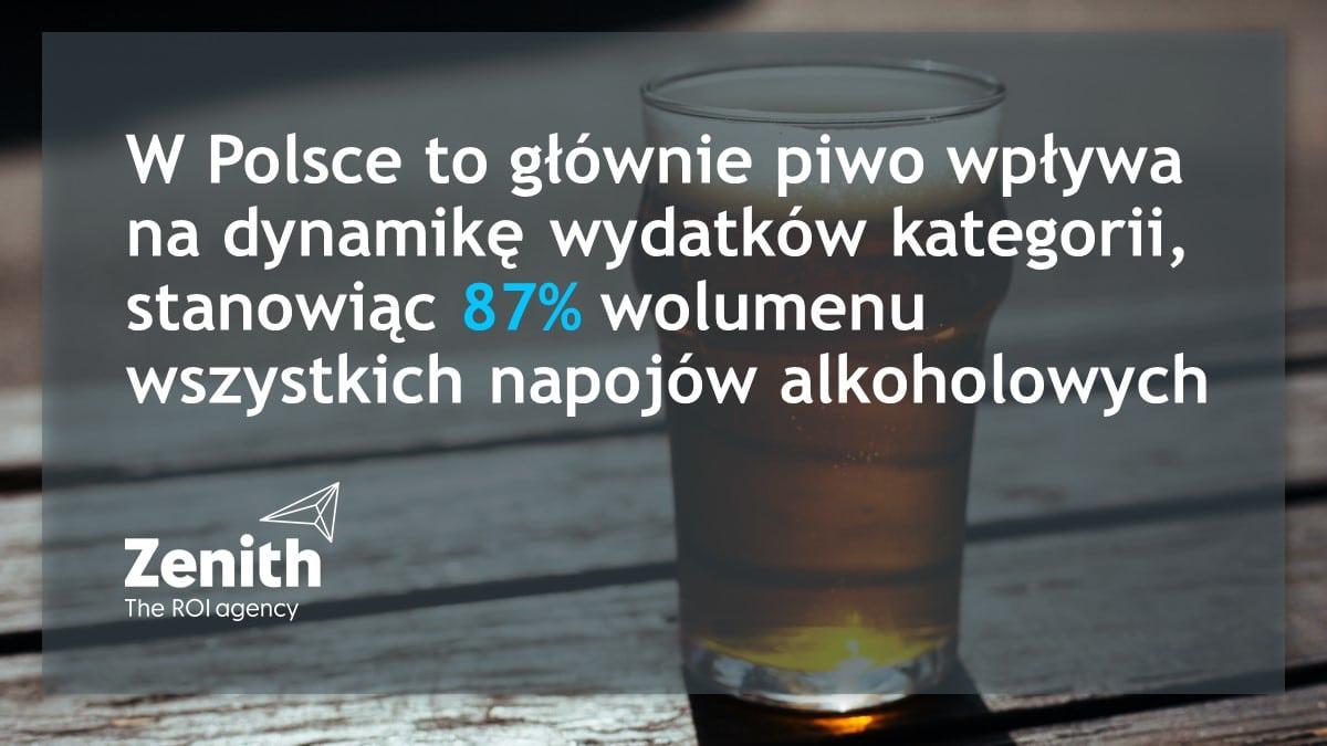 Business Intelligence Alcohol socials