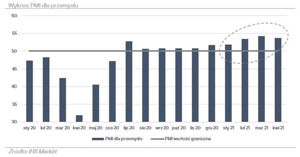 indeks pmi