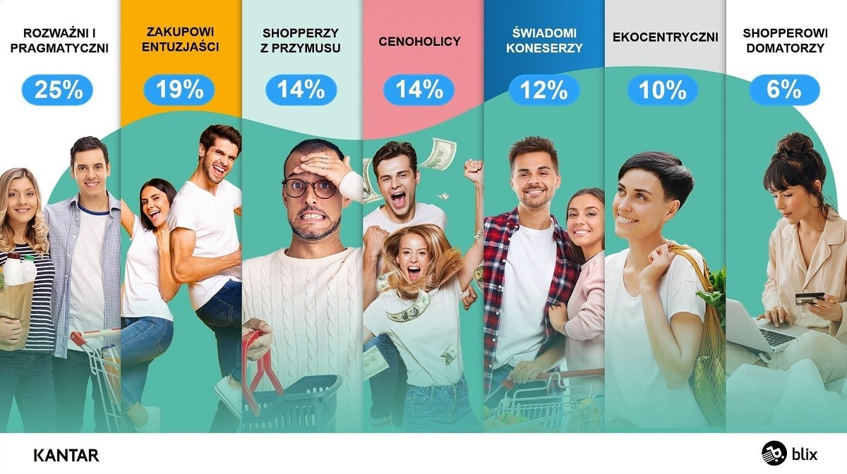 infografika_do_badania_postaw_konsumenckich_kantar