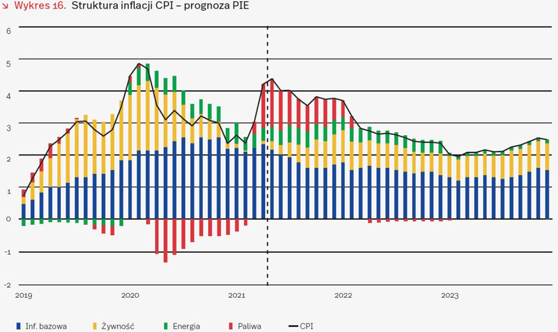 Rynek pracy stabilny, ale z długoterminowym ryzykiem