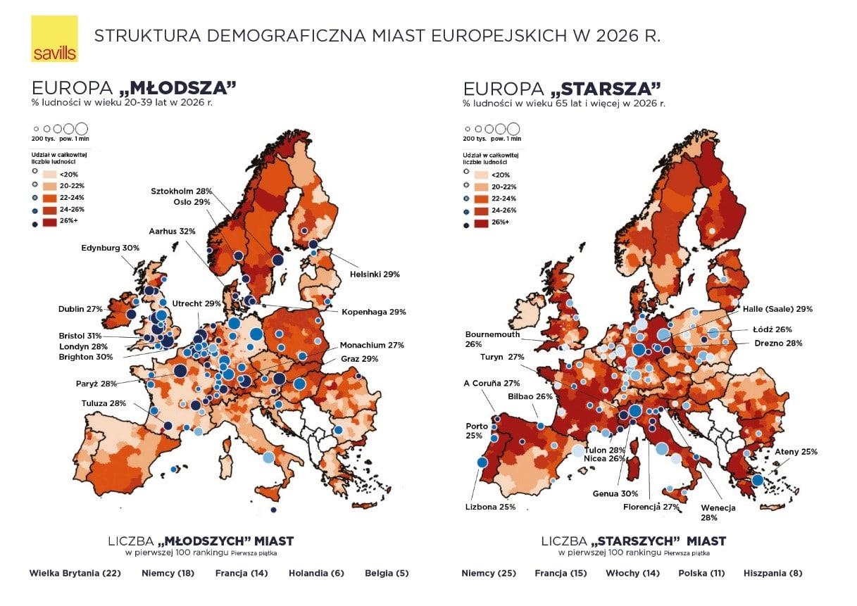 europa się starzeje